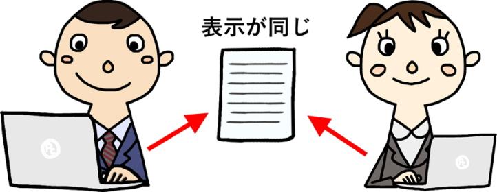 PDF形式は同じ表示になる