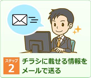 ステップ2 チラシに載せる文章や画像をメールで送る
